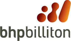 BHP Billiton plc (BBL) Shares Bought by Natixis Advisors L.P.