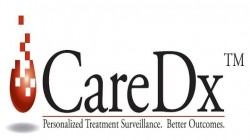 CareDx Inc logo