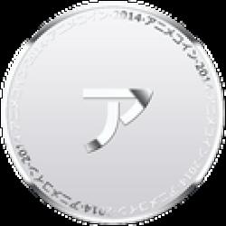 Animecoin logo