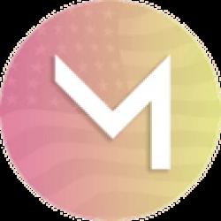 MiloCoin (MILO) Hits Market Capitalization of $13,702.00