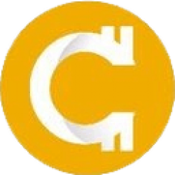 CrowdCoin (CRC) Hits Market Capitalization of $36,431.00