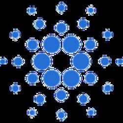 Cardano logo