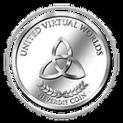 NEVERDIE logo
