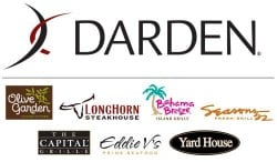 Darden Restaurants, Inc. logo