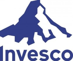 Invesco Bond Fund logo
