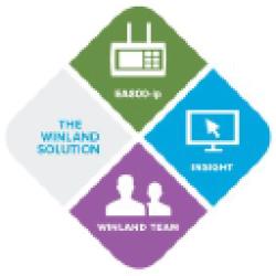 Winland logo